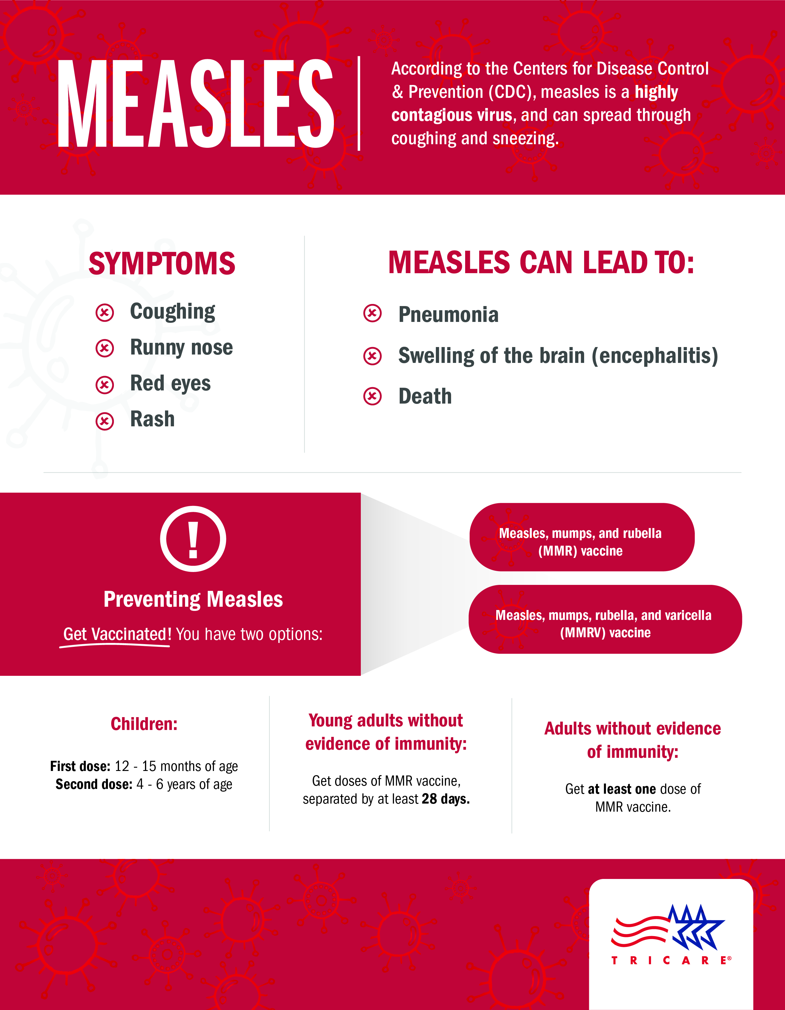 Measles Aware   Functional Pathways   Therapy A Better Way