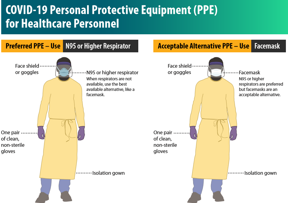 Understanding the Difference Between Airborne and Droplet Precautions
